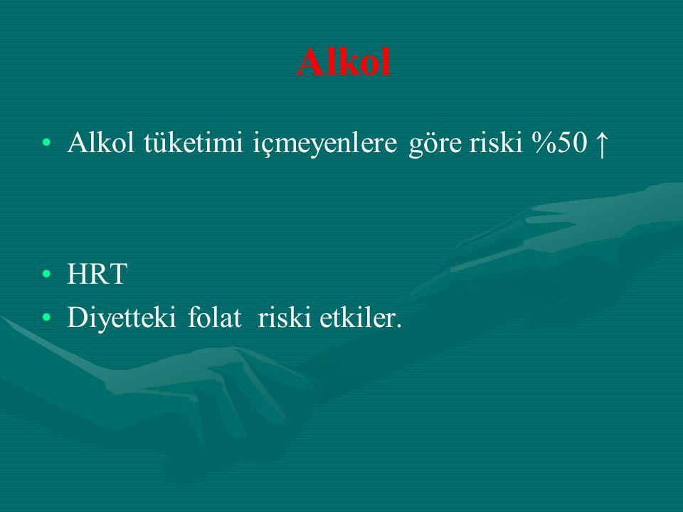 Alkol Alkol tüketimi içmeyenlere göre riski %50 ↑ HRT Diyetteki folat riski etkiler.