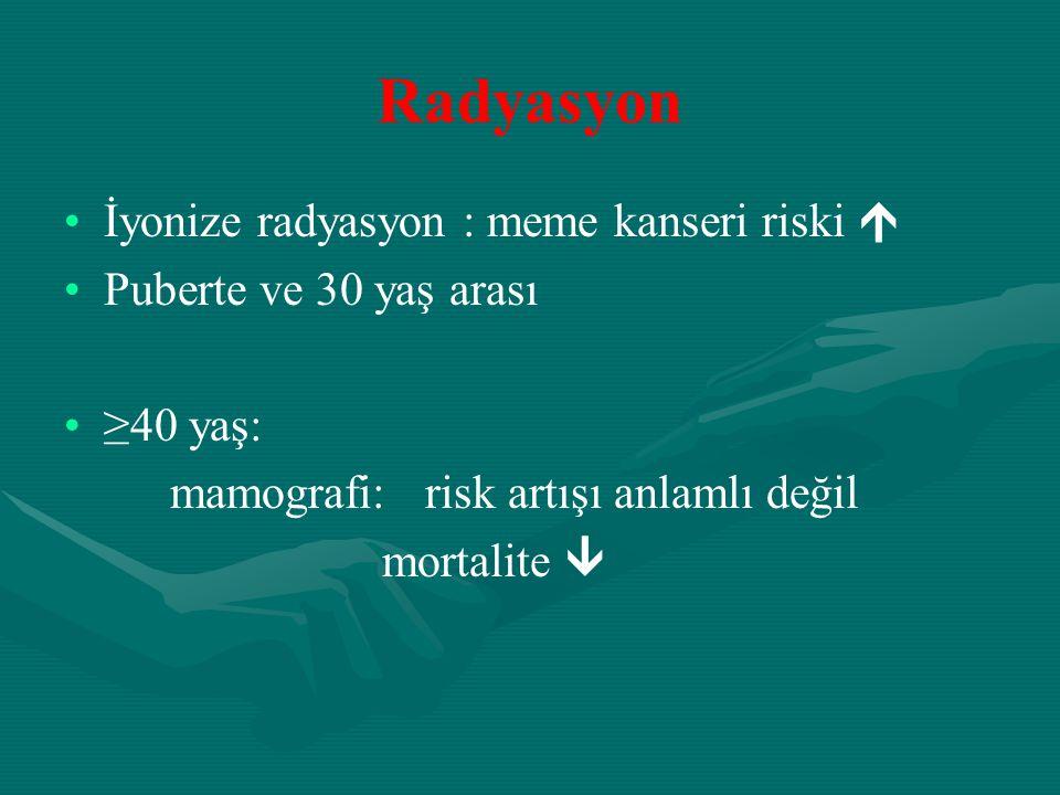 Radyasyon İyonize radyasyon : meme kanseri riski  Puberte ve 30 yaş arası ≥40 yaş: mamografi: risk artışı anlamlı değil mortalite 