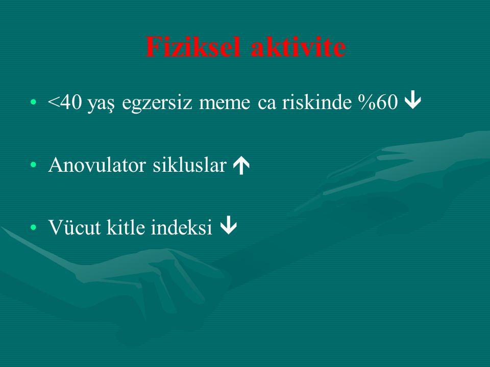 Fiziksel aktivite <40 yaş egzersiz meme ca riskinde %60  Anovulator sikluslar  Vücut kitle indeksi 