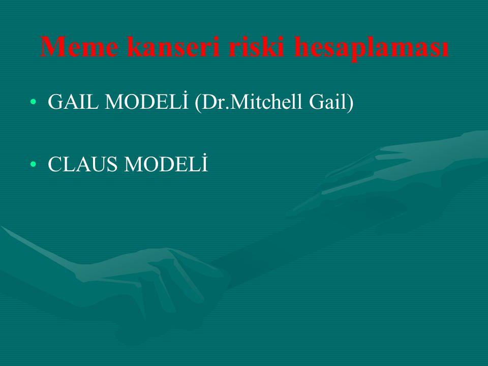 Meme kanseri riski hesaplaması GAIL MODELİ (Dr.Mitchell Gail) CLAUS MODELİ