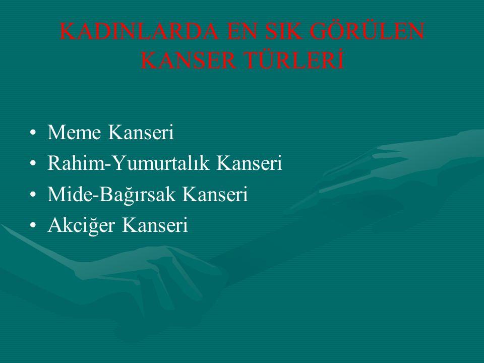 Selim meme hastalığı Basit kist Fibrozis Basit fibroadenom Duktus ektazisi ……..risk artmaz Atipik hiperplazi (AH) 4.5 kat, AH + 1.