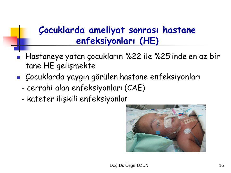 Çocuklarda ameliyat sonrası hastane enfeksiyonları (HE) Hastaneye yatan çocukların %22 ile %25'inde en az bir tane HE gelişmekte Çocuklarda yaygın gör