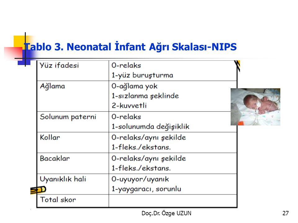 Tablo 3. Neonatal İnfant Ağrı Skalası-NIPS Doç.Dr. Özge UZUN27