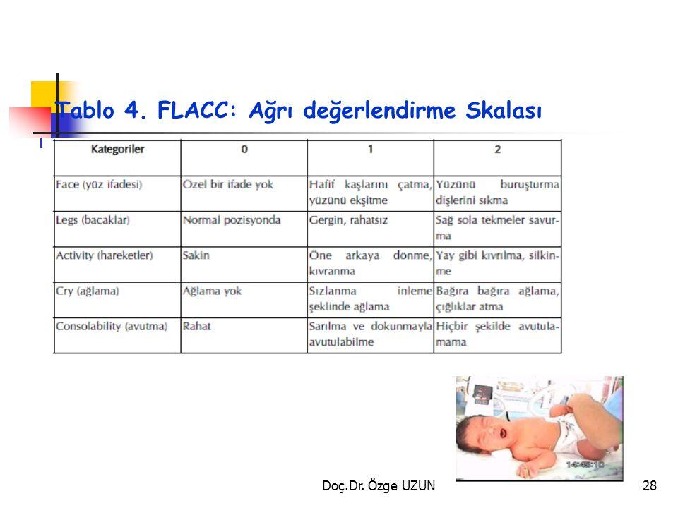 Tablo 4. FLACC: Ağrı değerlendirme Skalası Doç.Dr. Özge UZUN28