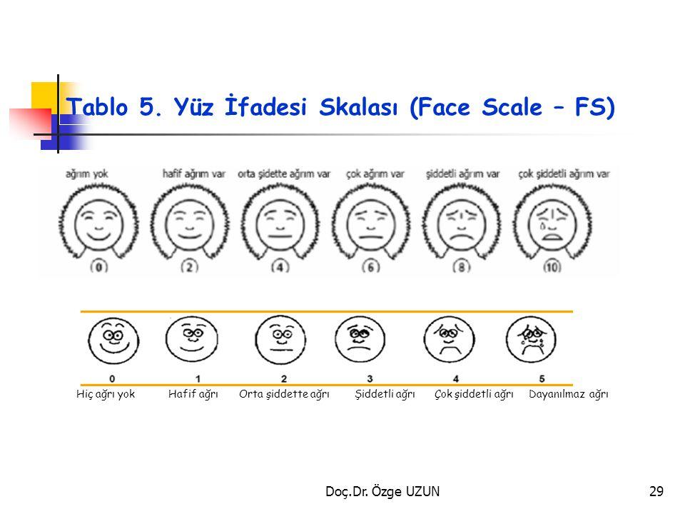 Tablo 5. Yüz İfadesi Skalası (Face Scale – FS) Doç.Dr. Özge UZUN29 Hiç ağrı yok Hafif ağrı Orta şiddette ağrı Şiddetli ağrı Çok şiddetli ağrı Dayanılm