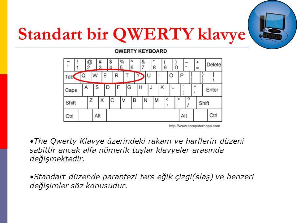 Standart bir QWERTY klavye The Qwerty Klavye üzerindeki rakam ve harflerin düzeni sabittir ancak alfa nümerik tuşlar klavyeler arasında değişmektedir.