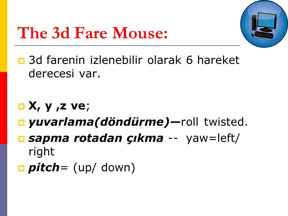 The 3d Fare Mouse:  3d farenin izlenebilir olarak 6 hareket derecesi var.