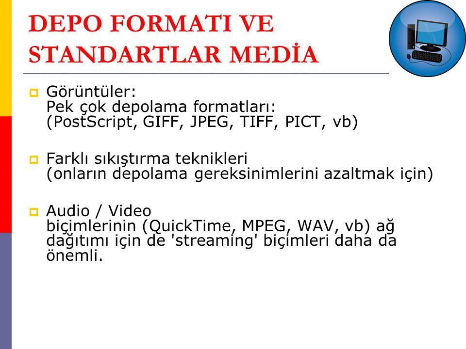 DEPO FORMATI VE STANDARTLAR MEDİA  Görüntüler: Pek çok depolama formatları: (PostScript, GIFF, JPEG, TIFF, PICT, vb)  Farklı sıkıştırma teknikleri (onların depolama gereksinimlerini azaltmak için)  Audio / Video biçimlerinin (QuickTime, MPEG, WAV, vb) ağ dağıtımı için de streaming biçimleri daha da önemli.
