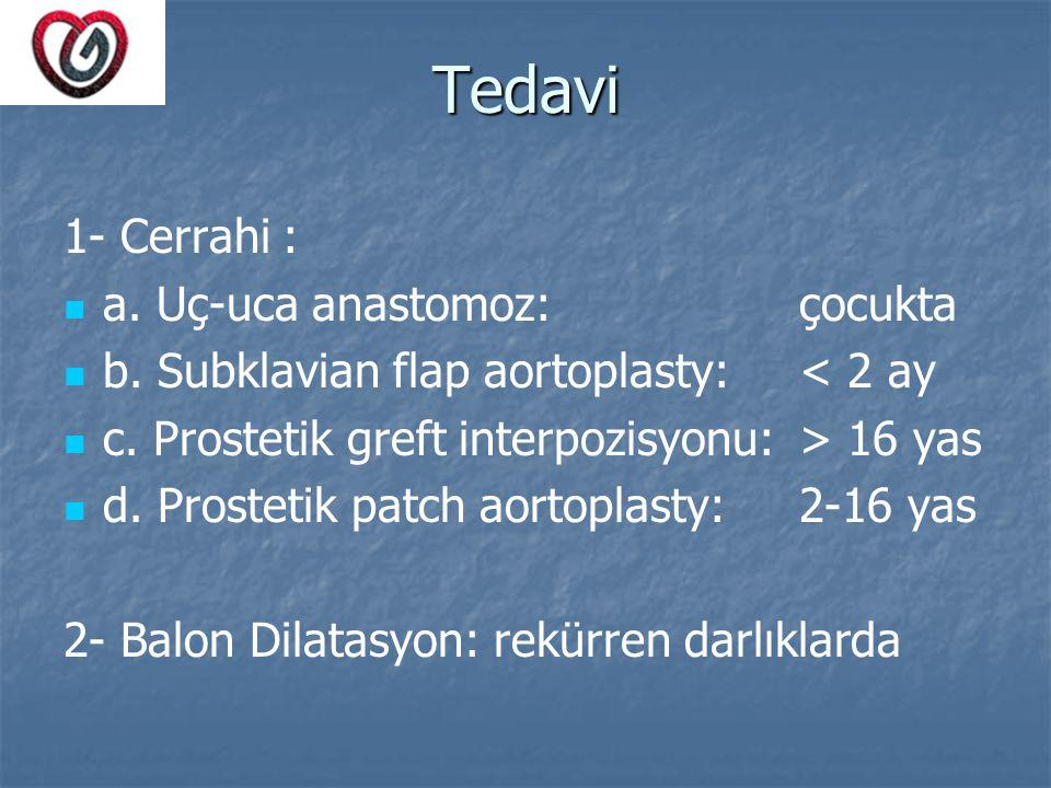 Tedavi 1- Cerrahi : a. Uç-uca anastomoz:çocukta b. Subklavian flap aortoplasty:< 2 ay c. Prostetik greft interpozisyonu:> 16 yas d. Prostetik patch ao