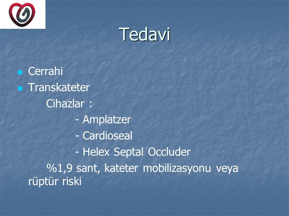 Tedavi Cerrahi Transkateter Cihazlar : - Amplatzer - Cardioseal - Helex Septal Occluder %1,9 sant, kateter mobilizasyonu veya rüptür riski