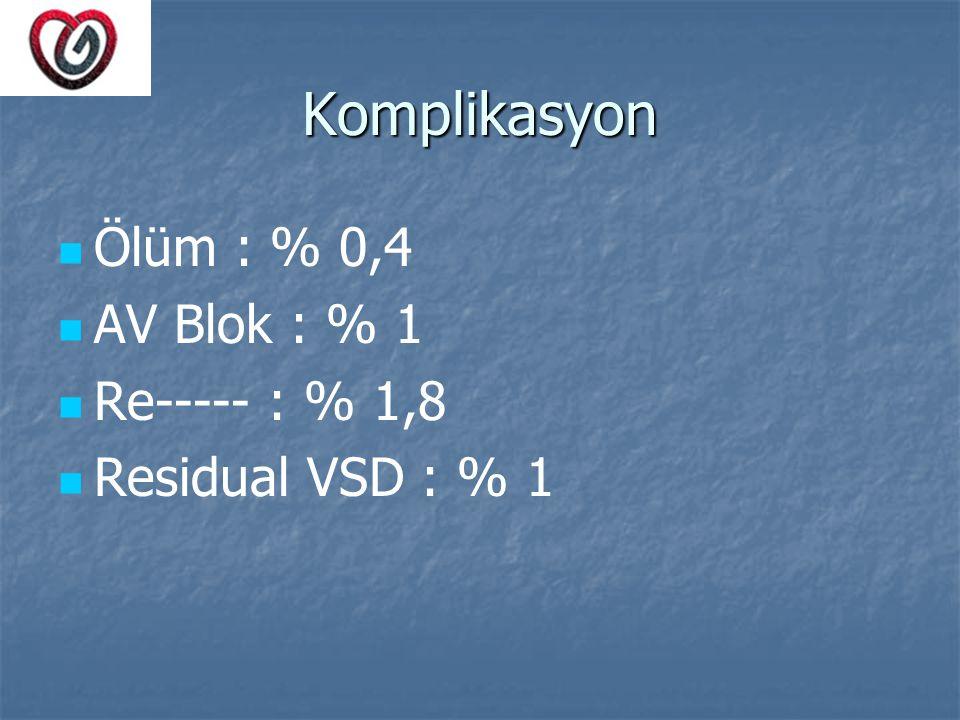 Komplikasyon Ölüm : % 0,4 AV Blok : % 1 Re----- : % 1,8 Residual VSD : % 1