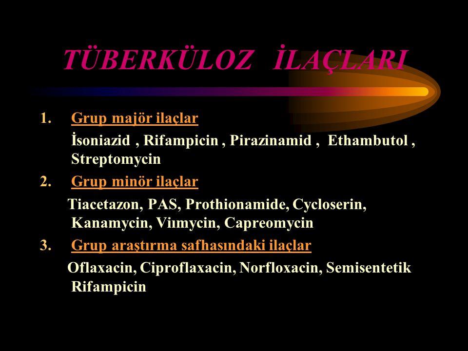 TÜBERKÜLOZ İLAÇLARI 1.Grup majör ilaçlar İsoniazid, Rifampicin, Pirazinamid, Ethambutol, Streptomycin 2.Grup minör ilaçlar Tiacetazon, PAS, Prothionam