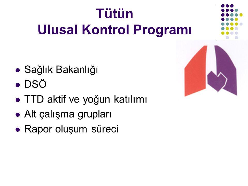 Tütün Ulusal Kontrol Programı Sağlık Bakanlığı DSÖ TTD aktif ve yoğun katılımı Alt çalışma grupları Rapor oluşum süreci