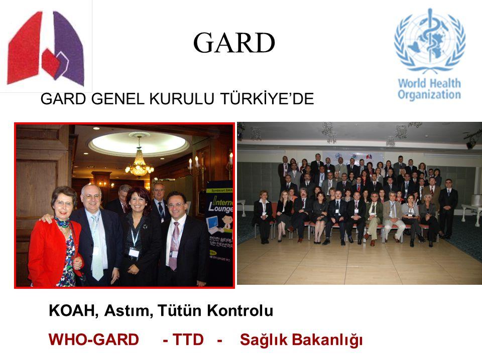 GARD GARD başkanı Prof.Dr.