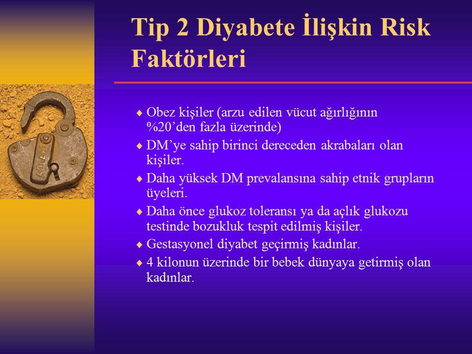 Tip 2 Diyabete İlişkin Risk Faktörleri  Obez kişiler (arzu edilen vücut ağırlığının %20'den fazla üzerinde)  DM'ye sahip birinci dereceden akrabaları olan kişiler.
