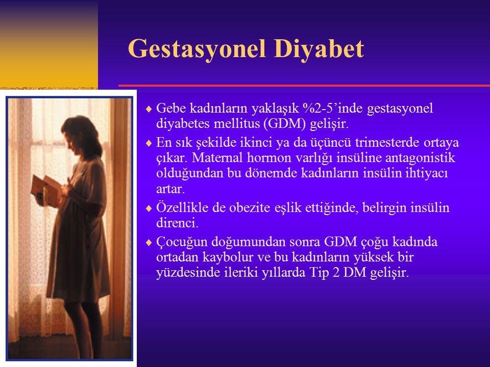 Gestasyonel Diyabet  Gebe kadınların yaklaşık %2-5'inde gestasyonel diyabetes mellitus (GDM) gelişir.
