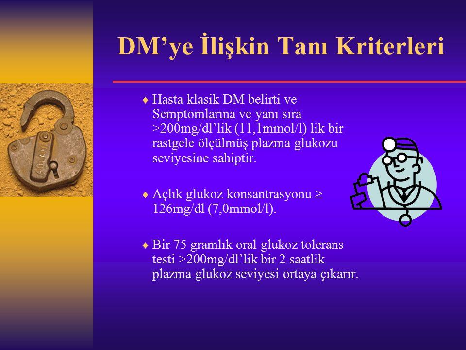 DM'ye İlişkin Tanı Kriterleri  Hasta klasik DM belirti ve Semptomlarına ve yanı sıra >200mg/dl'lik (11,1mmol/l) lik bir rastgele ölçülmüş plazma glukozu seviyesine sahiptir.