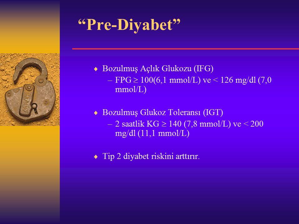 Pre-Diyabet  Bozulmuş Açlık Glukozu (IFG) –FPG  100(6,1 mmol/L) ve < 126 mg/dl (7,0 mmol/L)  Bozulmuş Glukoz Toleransı (IGT) –2 saatlik KG  140 (7,8 mmol/L) ve < 200 mg/dl (11,1 mmol/L)  Tip 2 diyabet riskini arttırır.