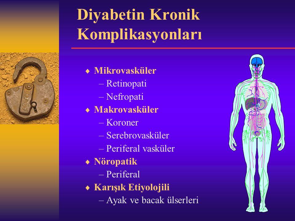 Diyabetin Kronik Komplikasyonları  Mikrovasküler –Retinopati –Nefropati  Makrovasküler –Koroner –Serebrovasküler –Periferal vasküler  Nöropatik –Periferal  Karışık Etiyolojili –Ayak ve bacak ülserleri