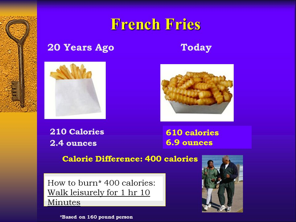 French Fries 20 Years AgoToday 210 Calories 2.4 ounces How many calories are in these fries.