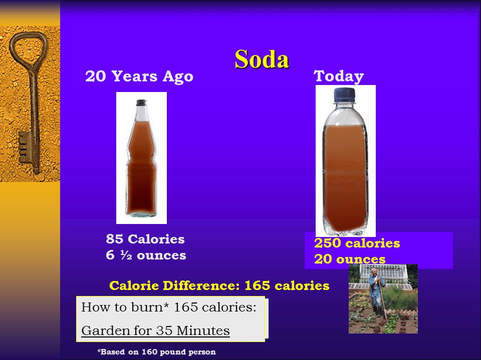 Soda 20 Years Ago Today 85 Calories 6 ½ ounces Calorie Difference: 165 calories How many calories are in this soda.