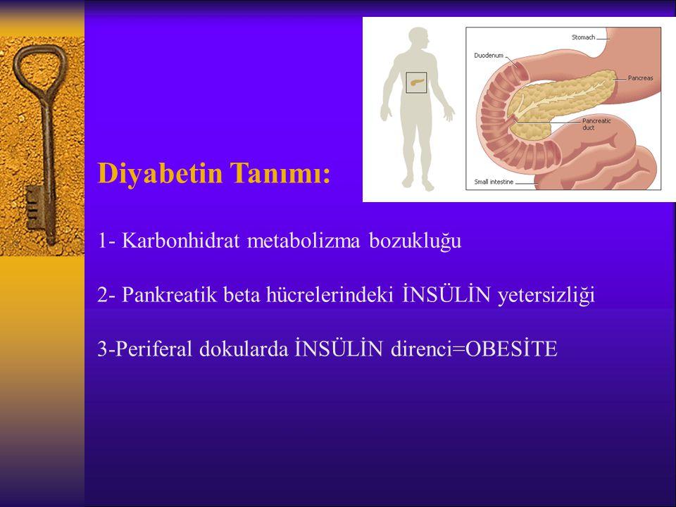 Diyabetin Tanımı: 1- Karbonhidrat metabolizma bozukluğu 2- Pankreatik beta hücrelerindeki İNSÜLİN yetersizliği 3-Periferal dokularda İNSÜLİN direnci=OBESİTE