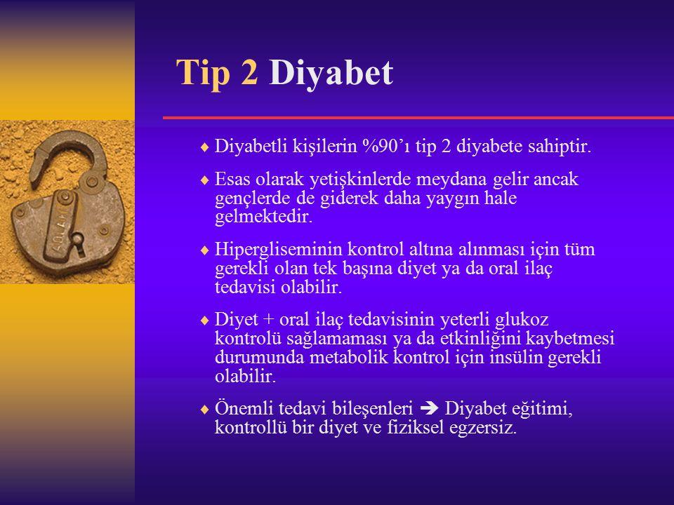 Akut Komplikasyonlar Hiperglisemi  Kan glukozu > 200mg/dL (11,1 mmol/L)  Yaygın şekilde görülen semptomlar: –Artmış susama, artmış açlık.