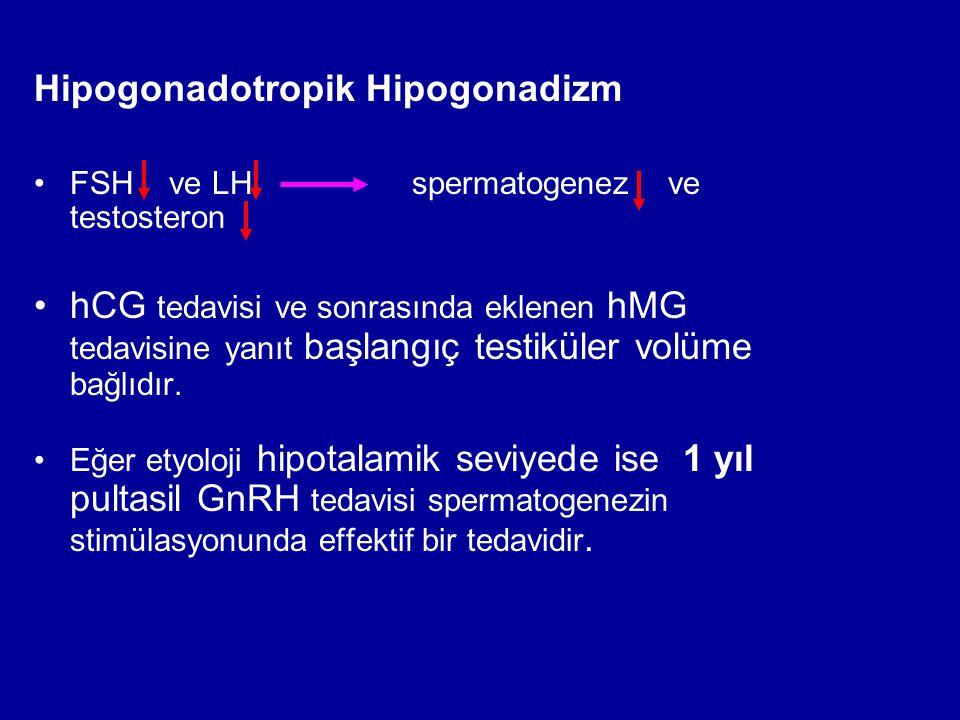 Hipogonadotropik Hipogonadizm FSH ve LH spermatogenez ve testosteron hCG tedavisi ve sonrasında eklenen hMG tedavisine yanıt başlangıç testiküler volüme bağlıdır.