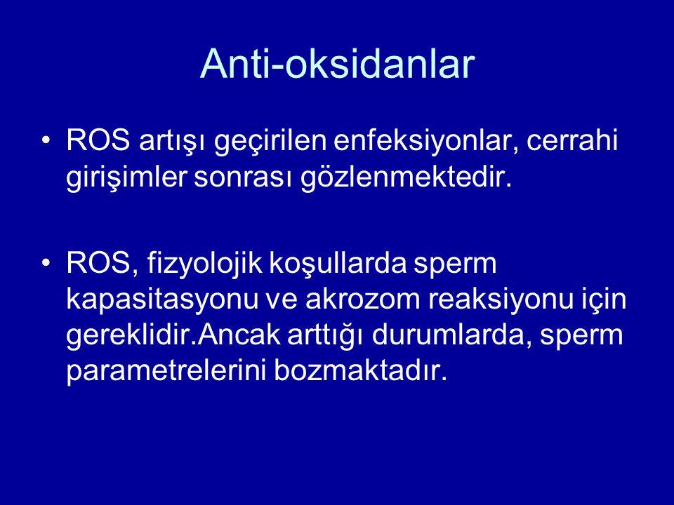 Anti-oksidanlar ROS artışı geçirilen enfeksiyonlar, cerrahi girişimler sonrası gözlenmektedir. ROS, fizyolojik koşullarda sperm kapasitasyonu ve akroz