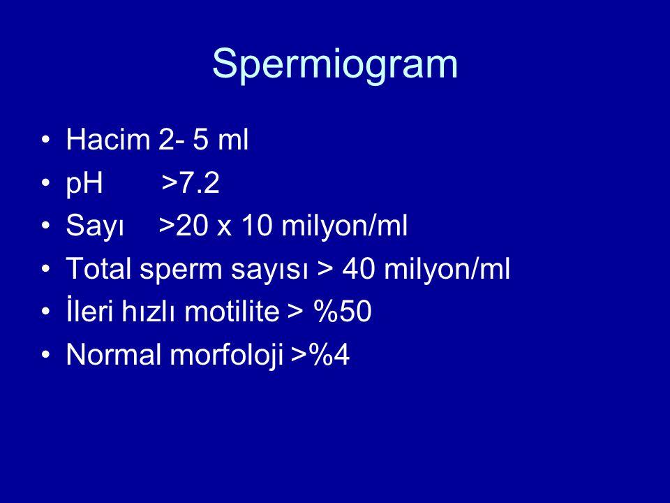 Spermiogram Hacim 2- 5 ml pH >7.2 Sayı >20 x 10 milyon/ml Total sperm sayısı > 40 milyon/ml İleri hızlı motilite > %50 Normal morfoloji >%4