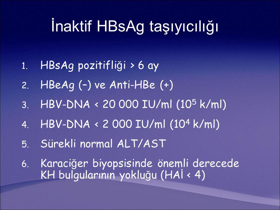 İnaktif HBsAg taşıyıcılığı 1. HBsAg pozitifli ğ i > 6 ay 2. HBeAg (–) ve Anti-HBe (+) 3. HBV-DNA < 20 000 IU/ml (10 5 k/ml) 4. HBV-DNA < 2 000 IU/ml (