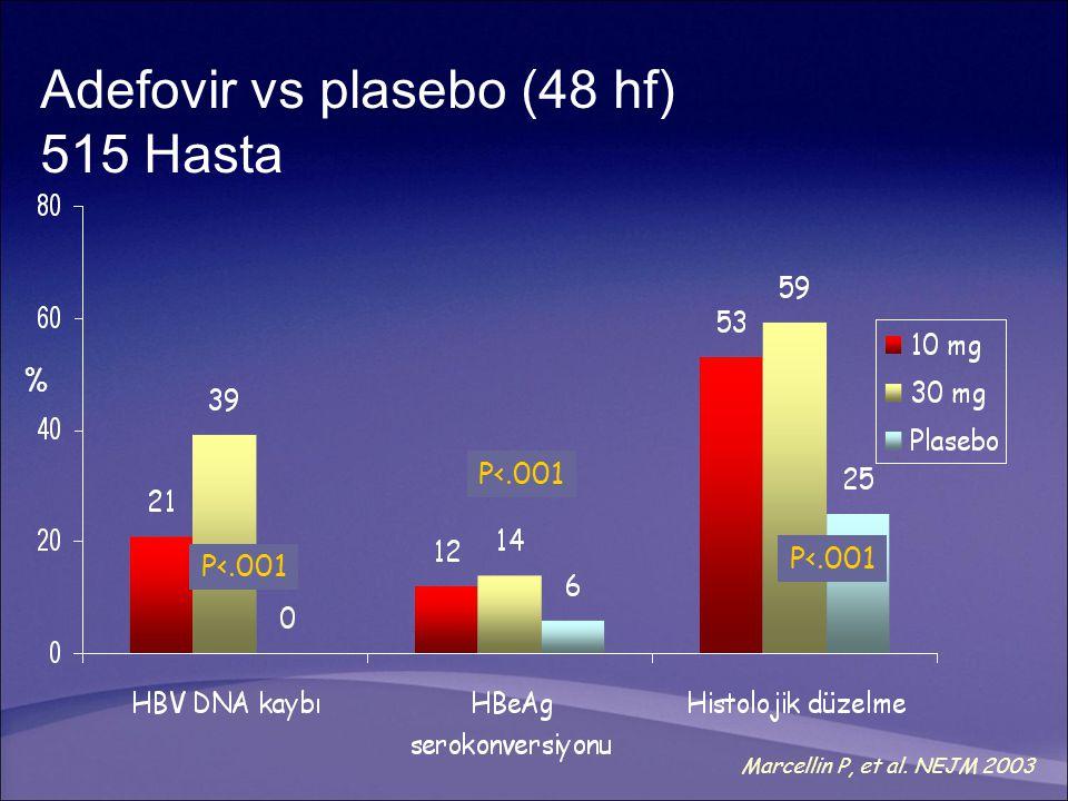 Adefovir vs plasebo (48 hf) 515 Hasta Marcellin P, et al. NEJM 2003 P<.001 %