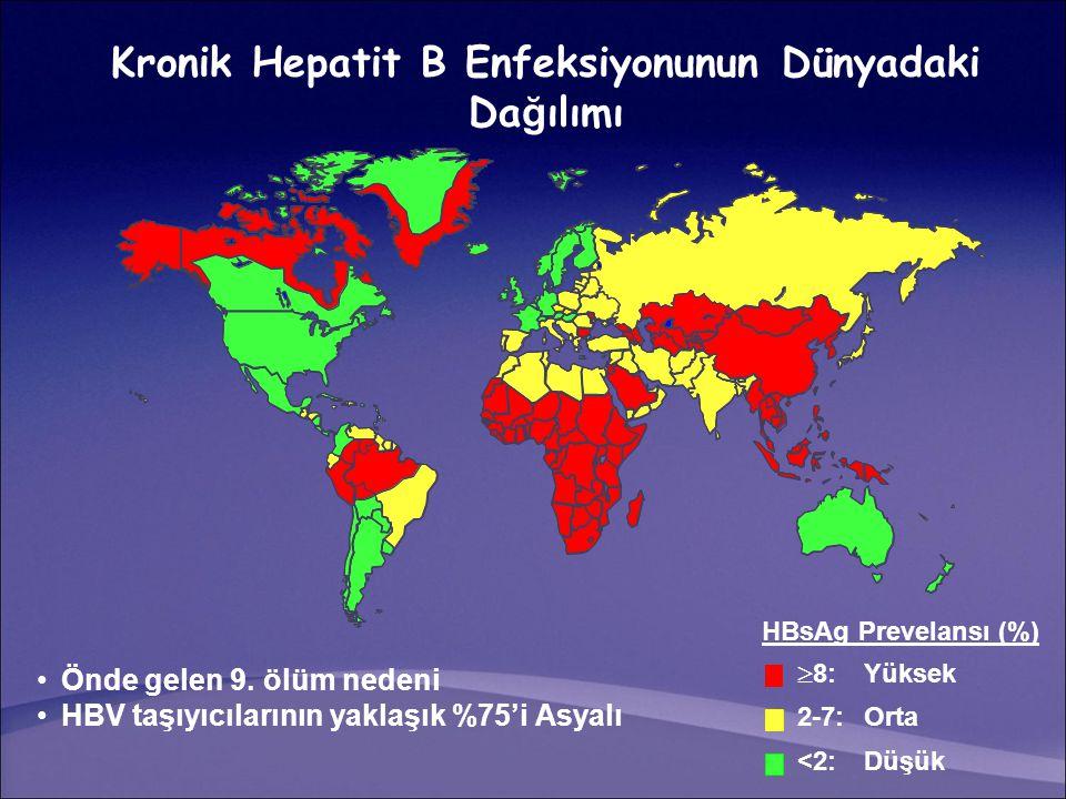 HBsAg Prevelansı (%)  8:Yüksek 2-7:Orta <2:Düşük Kronik Hepatit B Enfeksiyonunun Dünyadaki Da ğ ılımı Önde gelen 9. ölüm nedeni HBV taşıyıcılarının y