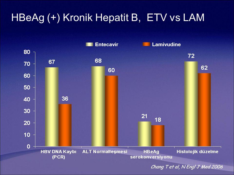 HBeAg (+) Kronik Hepatit B, ETV vs LAM EntecavirLamivudine Chang T et al, N Engl J Med 2006