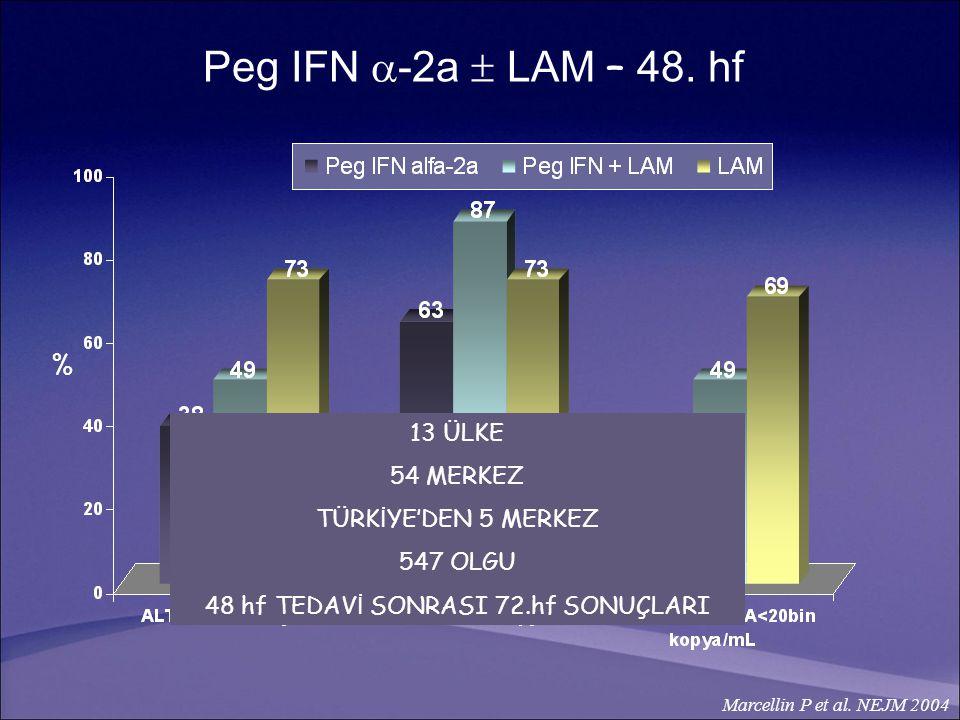 Peg IFN  -2a  LAM – 48. hf Marcellin P et al. NEJM 2004 % 13 ÜLKE 54 MERKEZ TÜRK İ YE'DEN 5 MERKEZ 547 OLGU 48 hf TEDAV İ SONRASI 72.hf SONUÇLARI