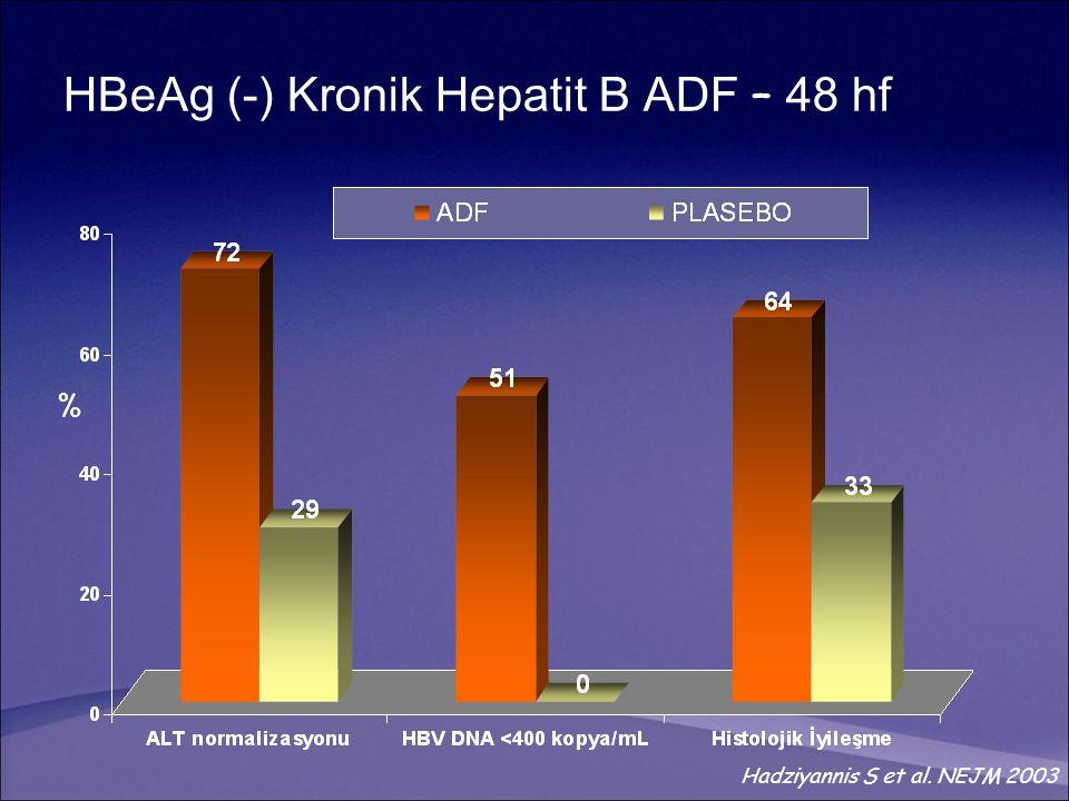 HBeAg (-) Kronik Hepatit B ADF – 48 hf Hadziyannis S et al. NEJM 2003 %