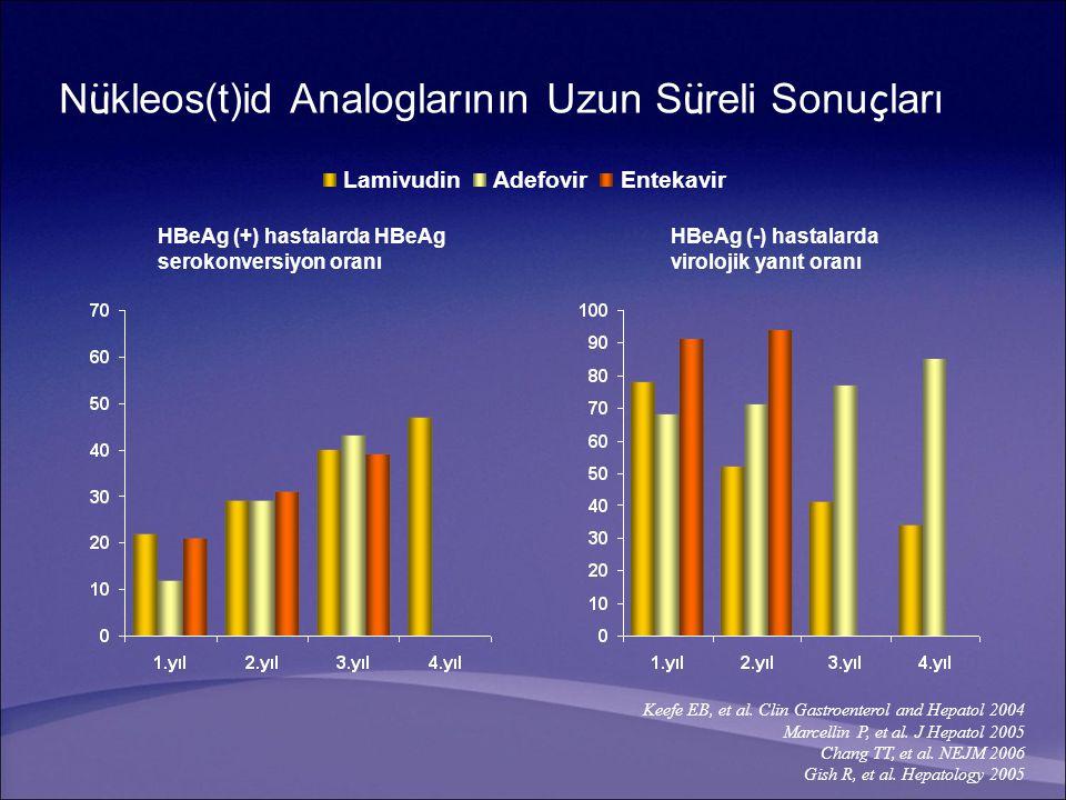 N ü kleos(t)id Analoglarının Uzun S ü reli Sonu ç ları HBeAg (+) hastalarda HBeAg serokonversiyon oranı LamivudinAdefovirEntekavir HBeAg (-) hastalard