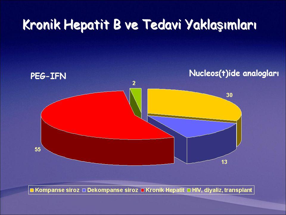 Kronik Hepatit B ve Tedavi Yakla ş ımları PEG-IFN Nucleos(t)ide analogları