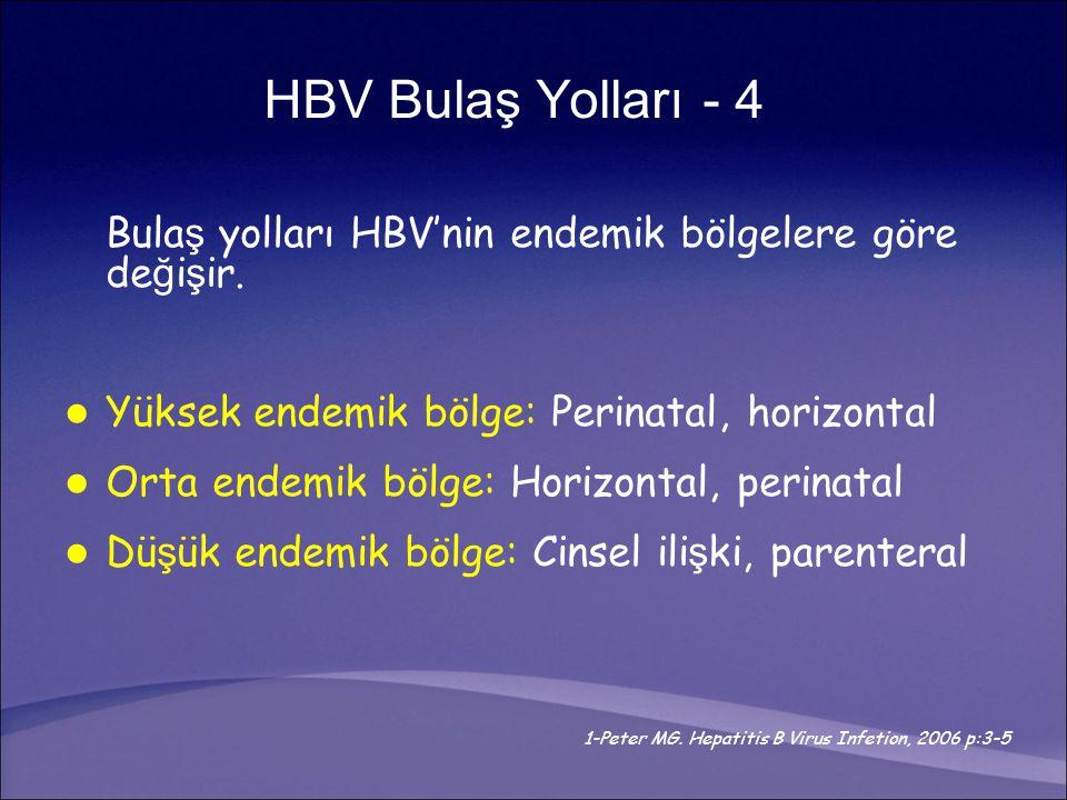 Bula ş yolları HBV'nin endemik bölgelere göre de ğ i ş ir. Yüksek endemik bölge: Perinatal, horizontal Orta endemik bölge: Horizontal, perinatal Dü ş