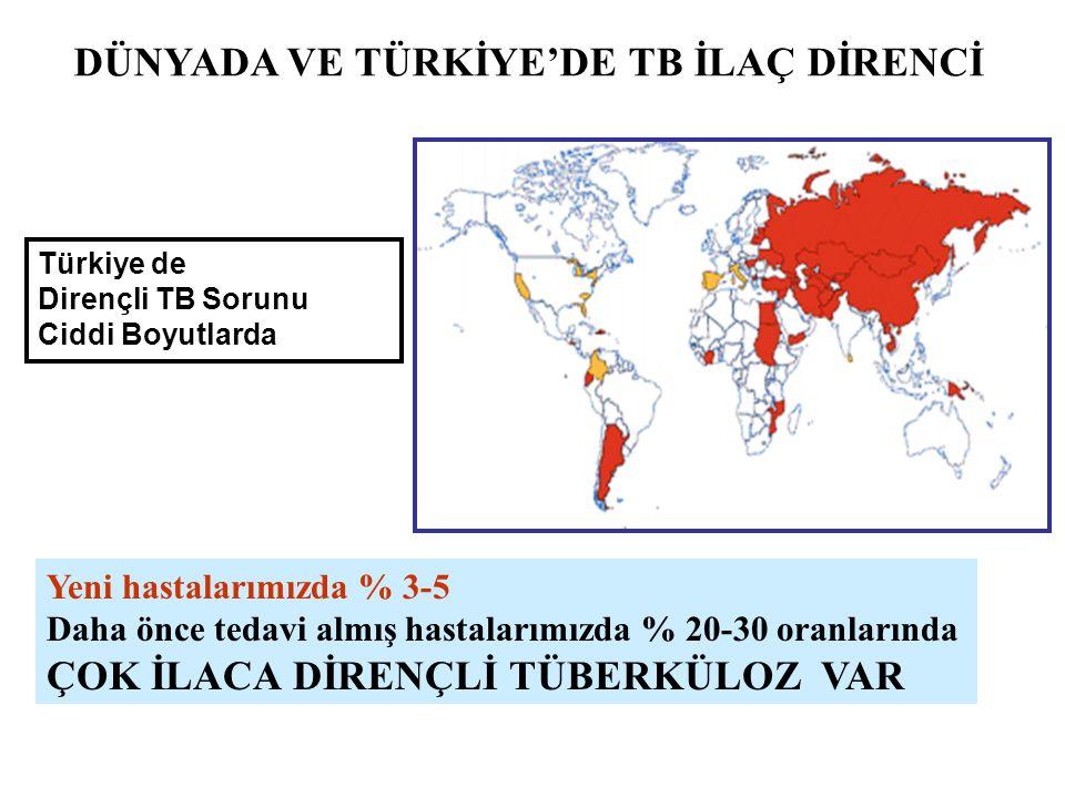 DÜNYADA VE TÜRKİYE'DE TB İLAÇ DİRENCİ Türkiye de Dirençli TB Sorunu Ciddi Boyutlarda Yeni hastalarımızda % 3-5 Daha önce tedavi almış hastalarımızda %