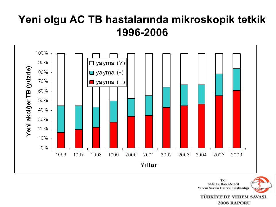 Verem savaşı dispanserlerine 2006'da kayıtlı AC dışı TB hasta sayıları Plevra : 2.676 Ekstratorasik LAP: 1.668 İntratorasik LAP : 293 Gastrointestinal : 334 Genitoüriner: 313 Menenjit, merkezi sinir s.: 168 Vertebra: 173 Vertebra dışı kemik/eklem: 226 Milier: 157 Diğer: 426