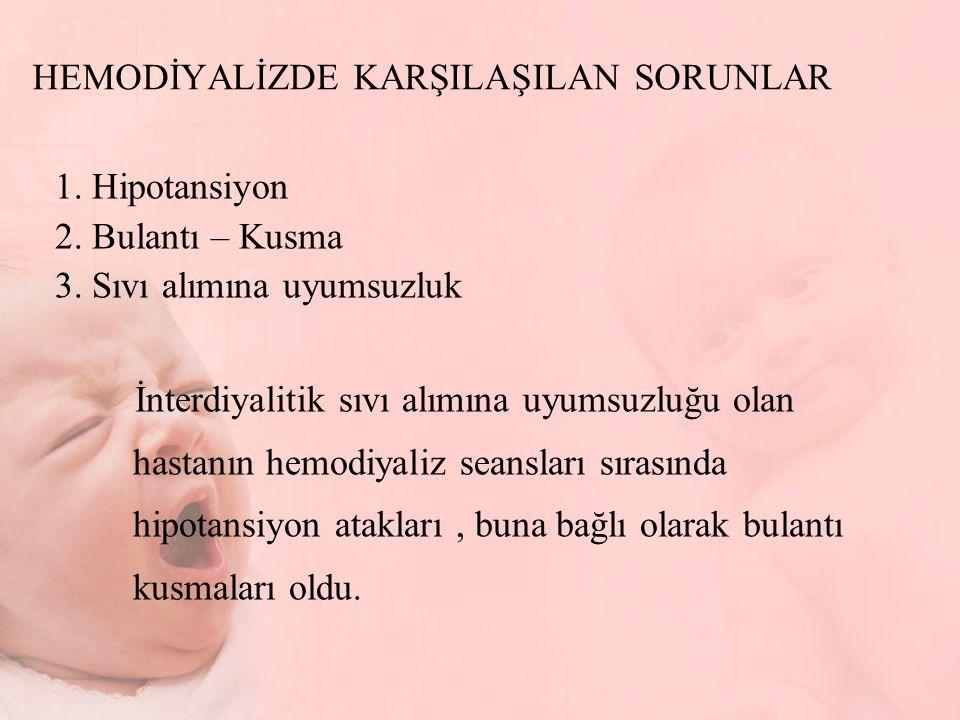 HEMODİYALİZDE KARŞILAŞILAN SORUNLAR 1.Hipotansiyon 2.