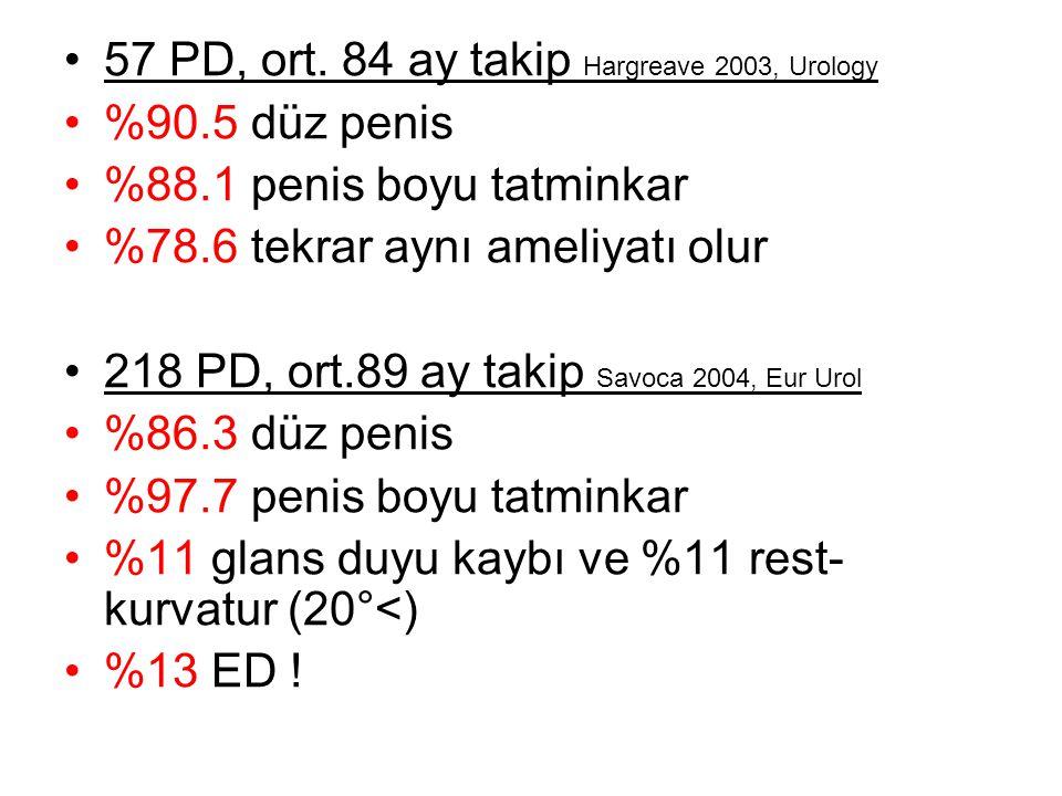 57 PD, ort. 84 ay takip Hargreave 2003, Urology %90.5 düz penis %88.1 penis boyu tatminkar %78.6 tekrar aynı ameliyatı olur 218 PD, ort.89 ay takip Sa