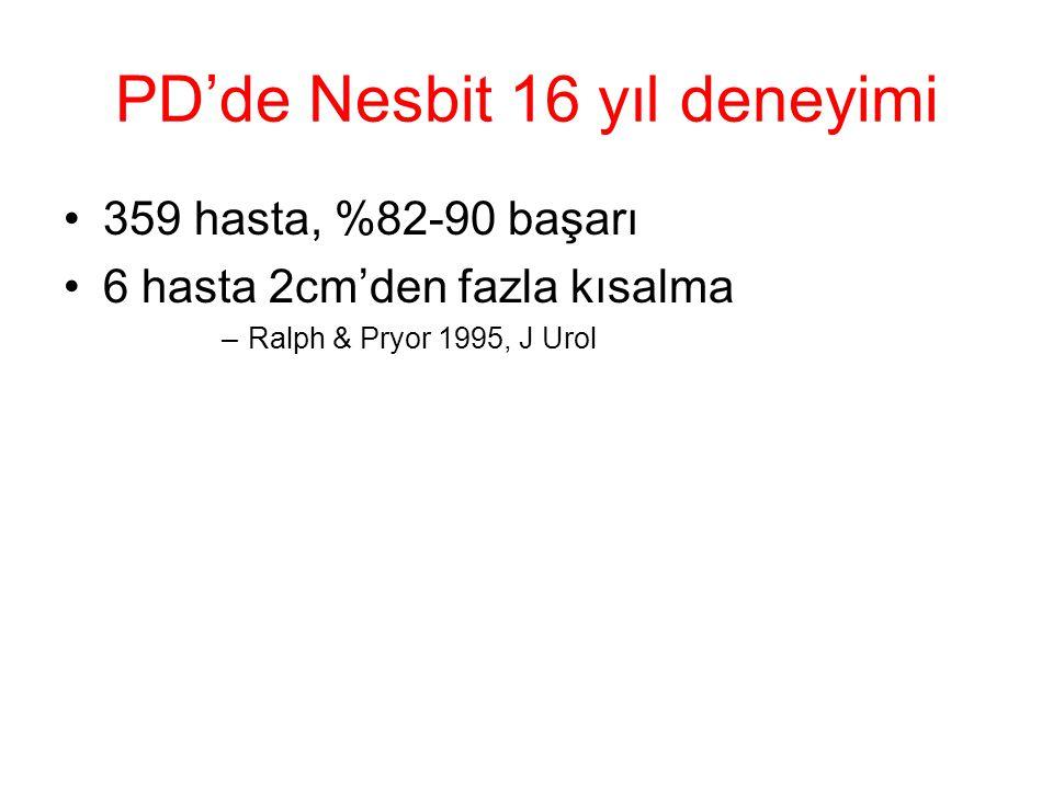PD'de Nesbit 16 yıl deneyimi 359 hasta, %82-90 başarı 6 hasta 2cm'den fazla kısalma –Ralph & Pryor 1995, J Urol