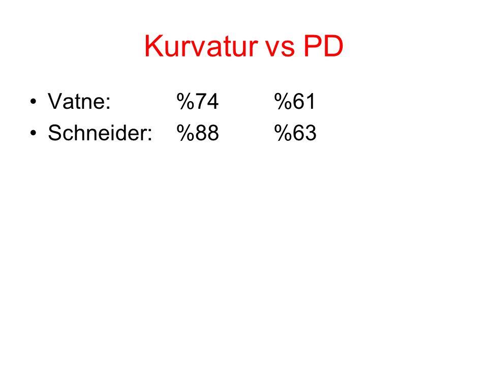 Kurvatur vs PD Vatne:%74%61 Schneider:%88%63