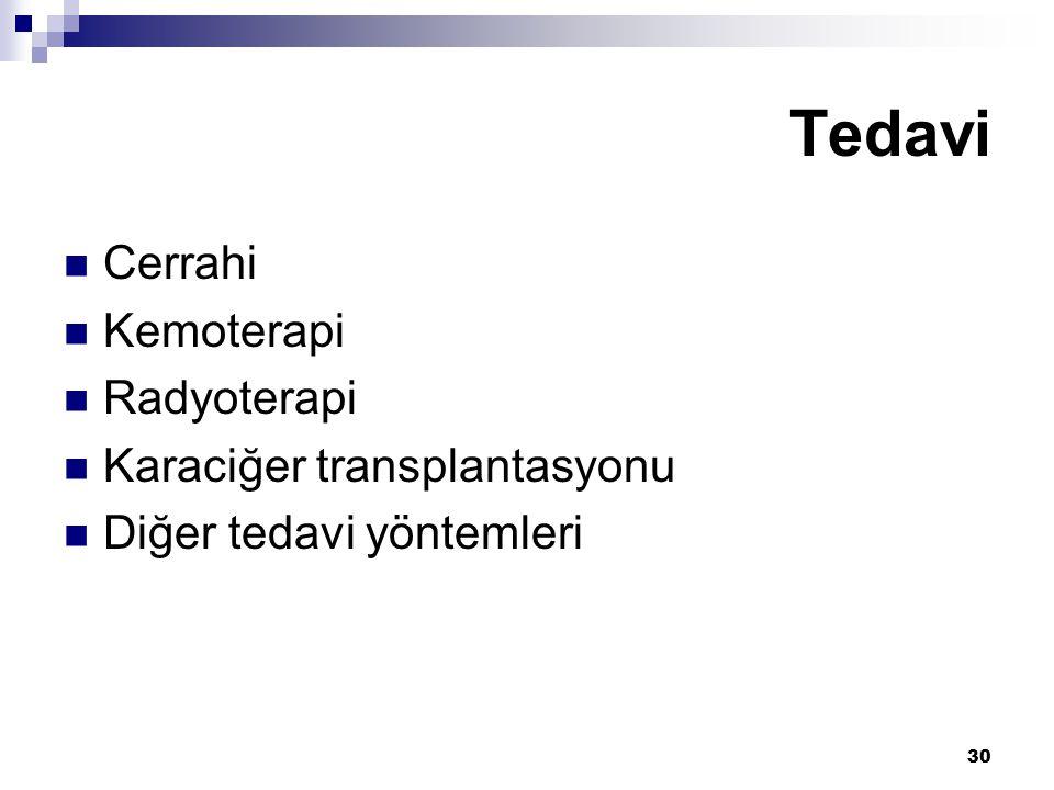 30 Cerrahi Kemoterapi Radyoterapi Karaciğer transplantasyonu Diğer tedavi yöntemleri Tedavi