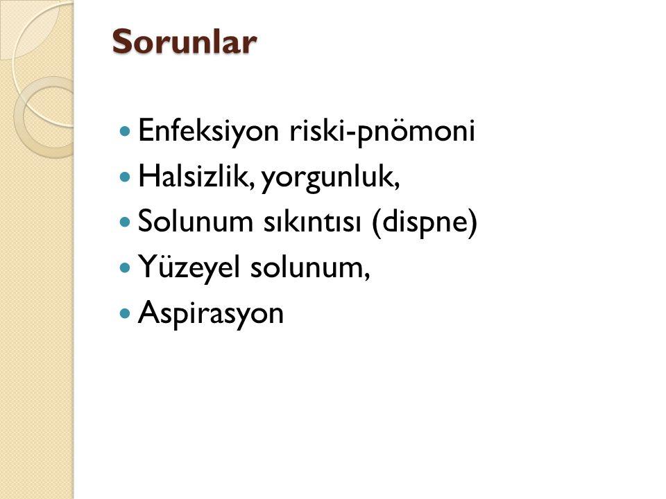 Sorunlar Enfeksiyon riski-pnömoni Halsizlik, yorgunluk, Solunum sıkıntısı (dispne) Yüzeyel solunum, Aspirasyon