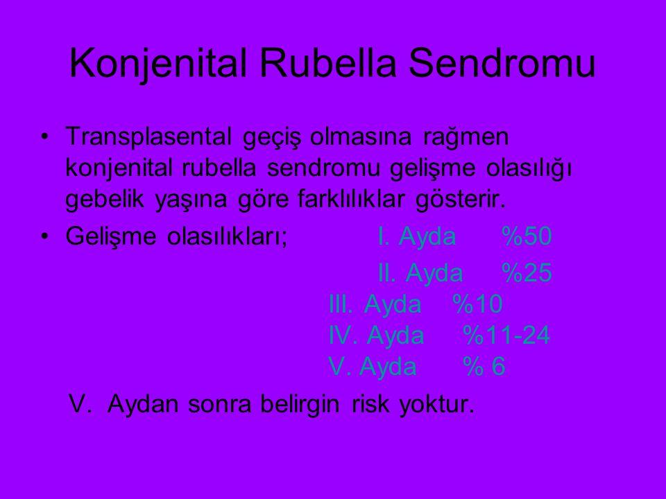 Konjenital Rubella Sendromu Klasik olarak 3 semptomdan oluşur.