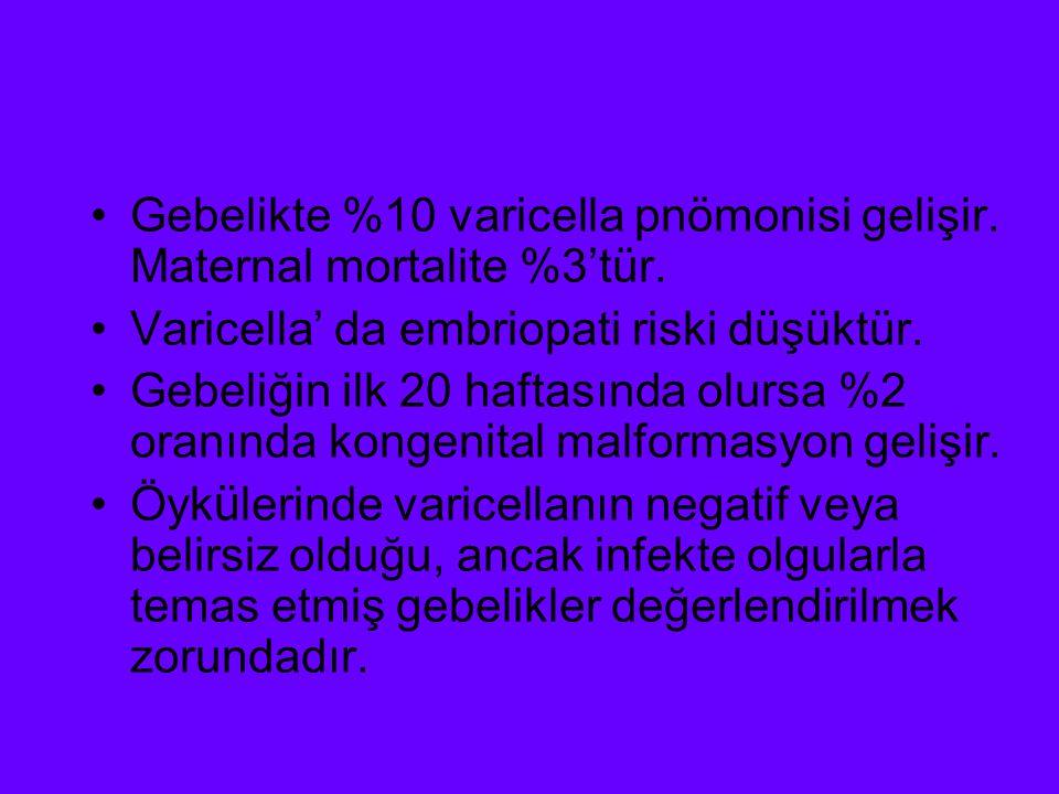 Konjenital VZV Bulguları (1) Bulgular% Cilt skarları Göz defektleri Extremite defektleri IUGR CNS defektleri Zayıf sfinkter kontrolü Erken ölüm 70 60 50 46 32 28