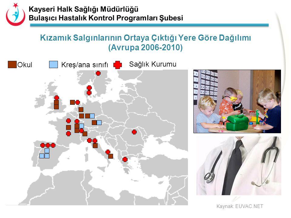 Hastalık Kontrol Stratejileri Eğitim (Toplum sağlığı merkezleri, klinisyenler, aile hekimleri) Sürveyansın güçlendirilmesi Temaslı takibi Temaslı prof